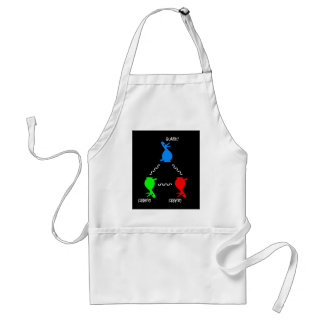 Neutron Quark Duck Standard Apron