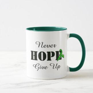 Never Give Up, Hope Lyme Disease Awareness Mug