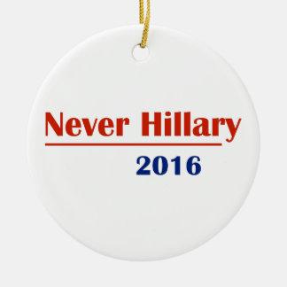 Never Hillary 2016 Round Ceramic Ornament