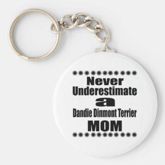 Never Underestimate Dandie Dinmont Terrier Mom Keychain