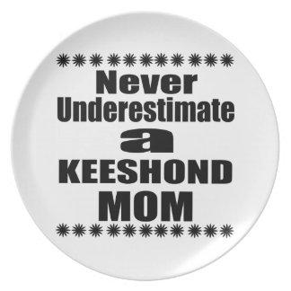 Never Underestimate KEESHOND Mom Plate