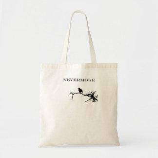 Nevermore Raven Poem Edgar Allan Poe Design