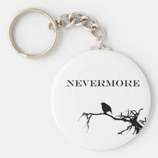 Nevermore Raven Poem Edgar Allan Poe Design Basic Round Button Keychain