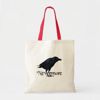 Nevermore - The Raven - E.A. Poe
