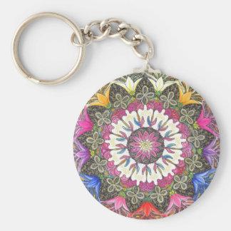 New Goddess Mandala Keychain