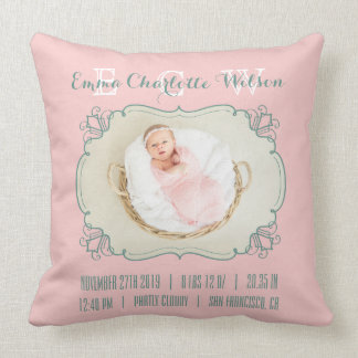 Newborn Baby Photo Monogram Blush Pink Green Frame Throw Pillow