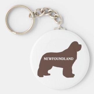 newfie name silo brown keychain