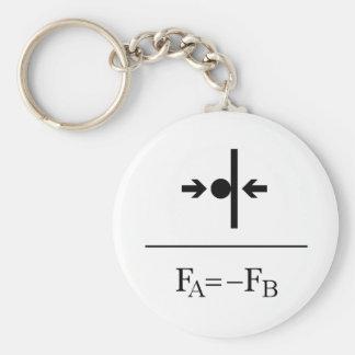 Newton's Third Law Basic Round Button Keychain