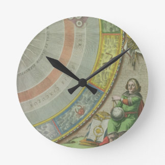 Nicolaus Copernicus (1473-1543), detail from a Map Wall Clocks