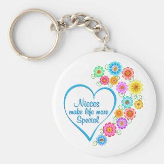 Nieces Special Heart Basic Round Button Keychain
