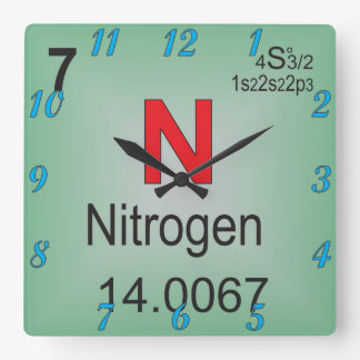 Nitrogen Individual Element of the Periodic Table Wallclock