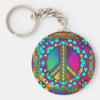 no nuke zone colored keychain