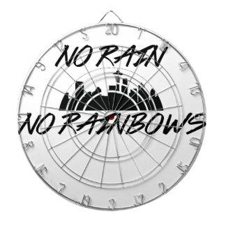 No Rain Dartboard