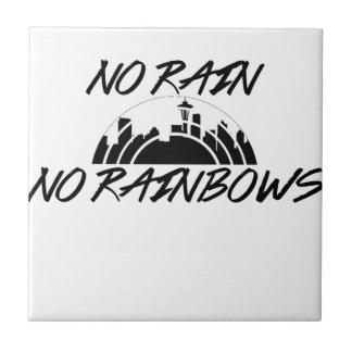 No Rain Tile