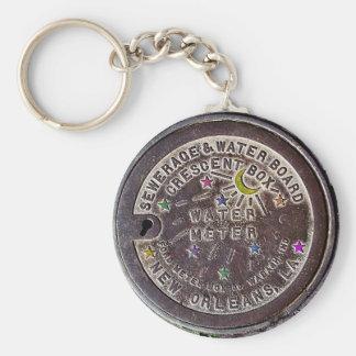 NOLA Water Meter Basic Round Button Keychain