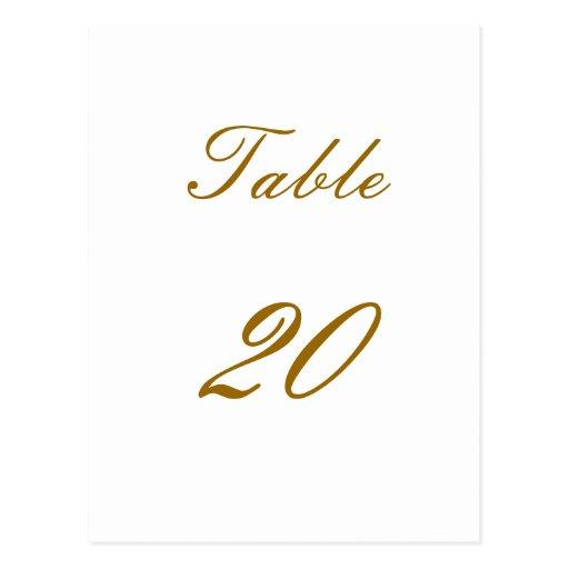 Nombre de Tableau Carte Postale