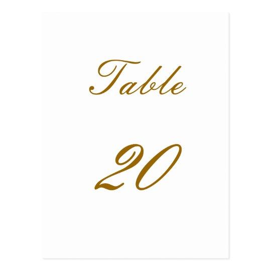 Nombre de Tableau Cartes Postales