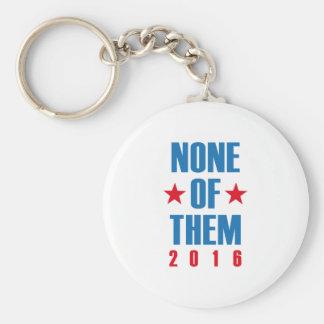 None Of Them 2016 Basic Round Button Keychain