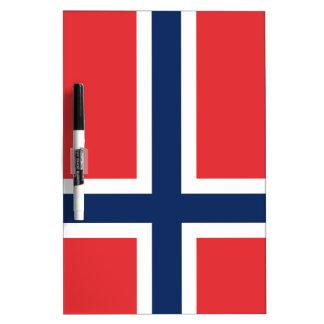 norieguian Flag Dry Erase Board