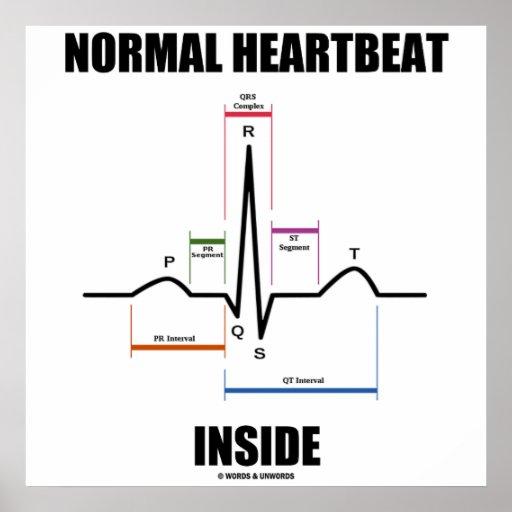 Normal Heartbeat Inside ECG EKG Electrocardiogram Print