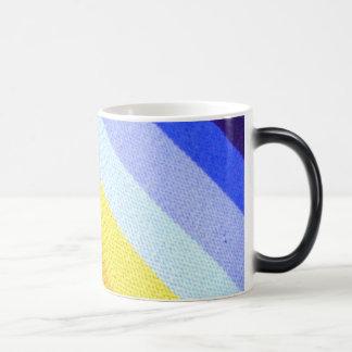 norme d'éraflures mugs à café