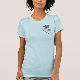North Carolina BBQ Tour T-Shirt