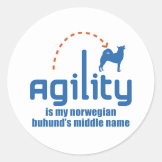 Norwegian Buhund Sticker
