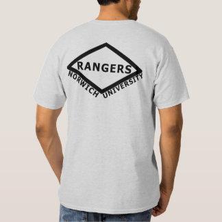 Norwich Rangers 2011 Shirt
