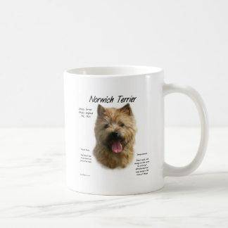 Norwich Terrier History Design Classic White Coffee Mug