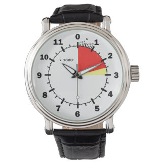(Not a Real) Altimeter Face Wrist Watches