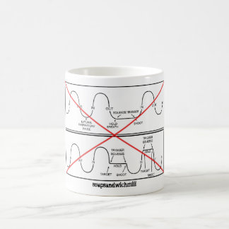 Not your Breathing Coffee Mug