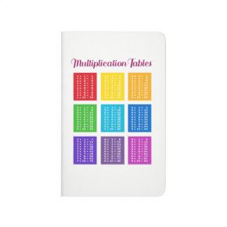 Note book. 1x1 multiplication table mathematics journal