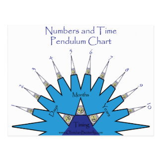 Numbers and Time Pendulum chart Postcard