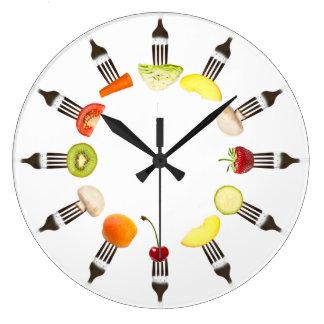 Nutrition Food Fork Cafe Or Restaurant Wall Clock