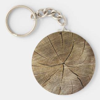 Oak Tree Cross Section Key Ring