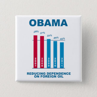 Obama Oil Independence Graph 2 Inch Square Button