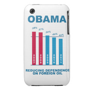 Obama Oil Independence Graph iPhone 3 Case