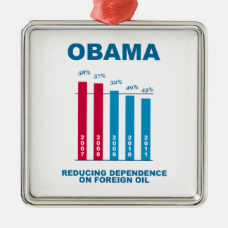 Obama Oil Independence Graph Silver-Colored Square Ornament