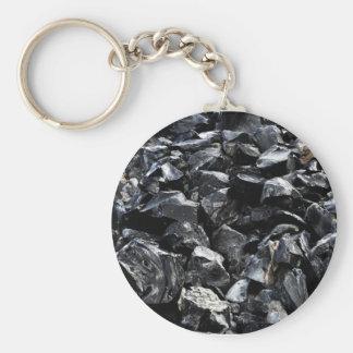Obsidian Keychain