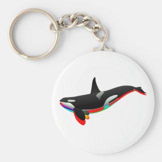 Oceans Pass Keychain