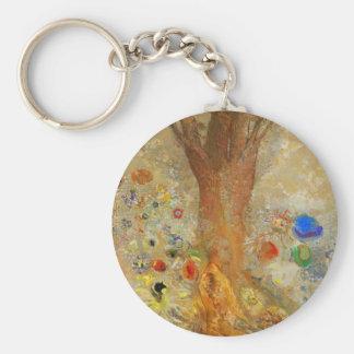 Odilon Redon Buddha In His Youth Basic Round Button Keychain