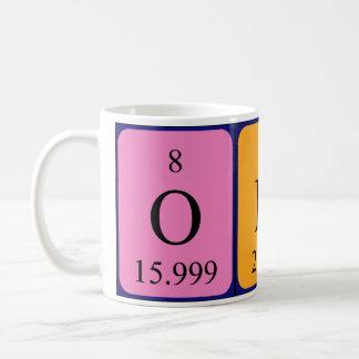 Odin periodic table name mug