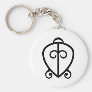 Odo Nnyew Fie Kwan | Power of Love Symbol Keychain