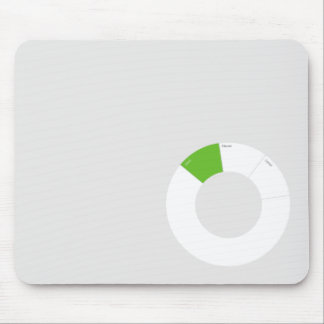 Office Labs Touch Control Mousemat Mouse Pad