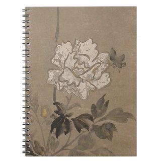 Ogata Kōrin (Japanese, 1658–1716) Notebooks