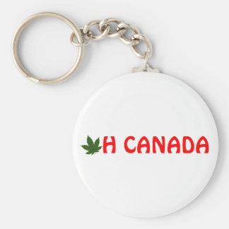 Oh Canada Keychain
