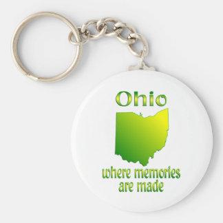 Ohio Memories Keychain