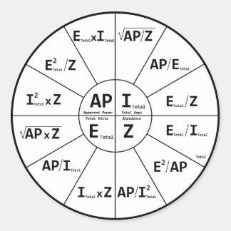 Ohms Law for AC Classic Round Sticker