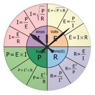 Ohm's Law Large Clock