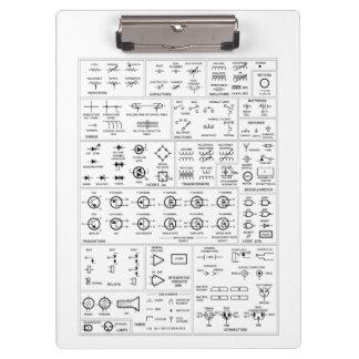 Ohm's Law, Resistor Colour Code, Circuit Symbols Clipboard